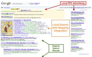 Local Search Marketing Services For Online Business